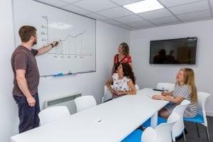 Meeting room – UOE Business Hub