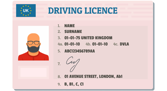 Drivers Licence Renewal